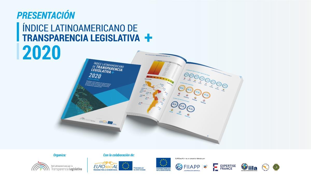 Índice de Transparencia Legislativa 2020