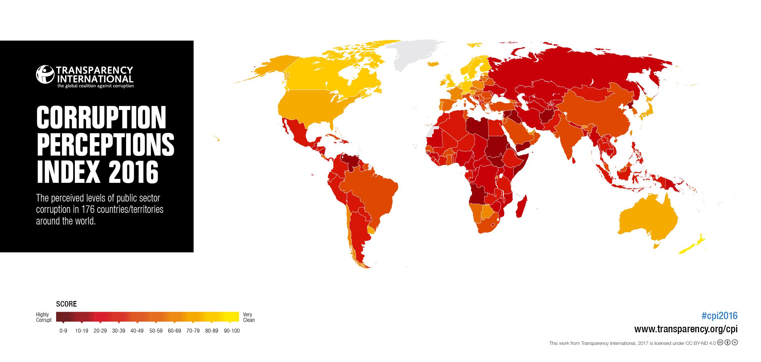 Índice de Percepción de la Corrupción 2016