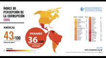 Panamá baja su calificación en el Índice de Percepciones de la Corrupción2019
