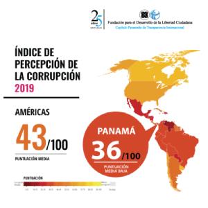 A propósito del IPC2019 de Transparencia Internacional: ¿Déjà vu?*